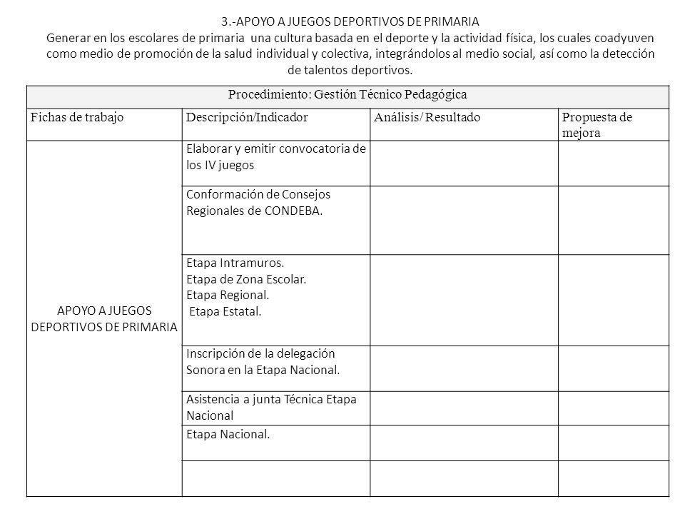 Procedimiento: Gestión Técnico Pedagógica Fichas de trabajo