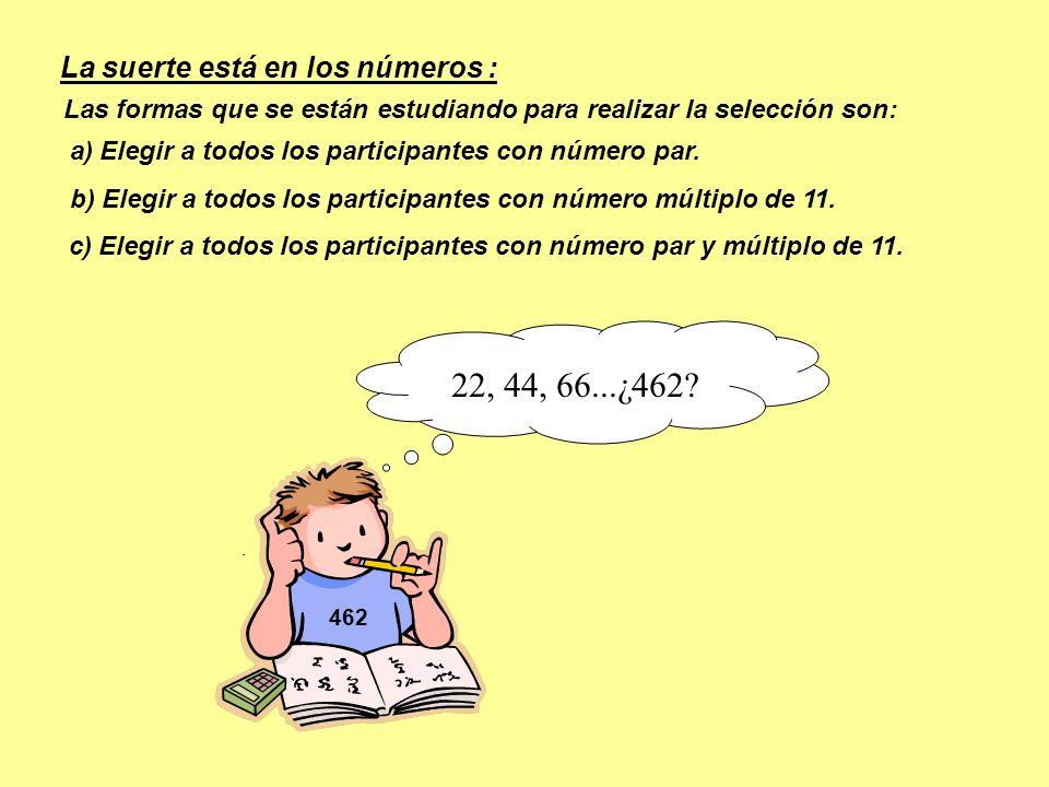 b) Elegir a todos los participantes con número múltiplo de 11.