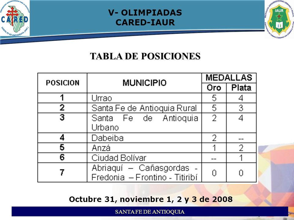TABLA DE POSICIONES V- OLIMPIADAS CARED-IAUR
