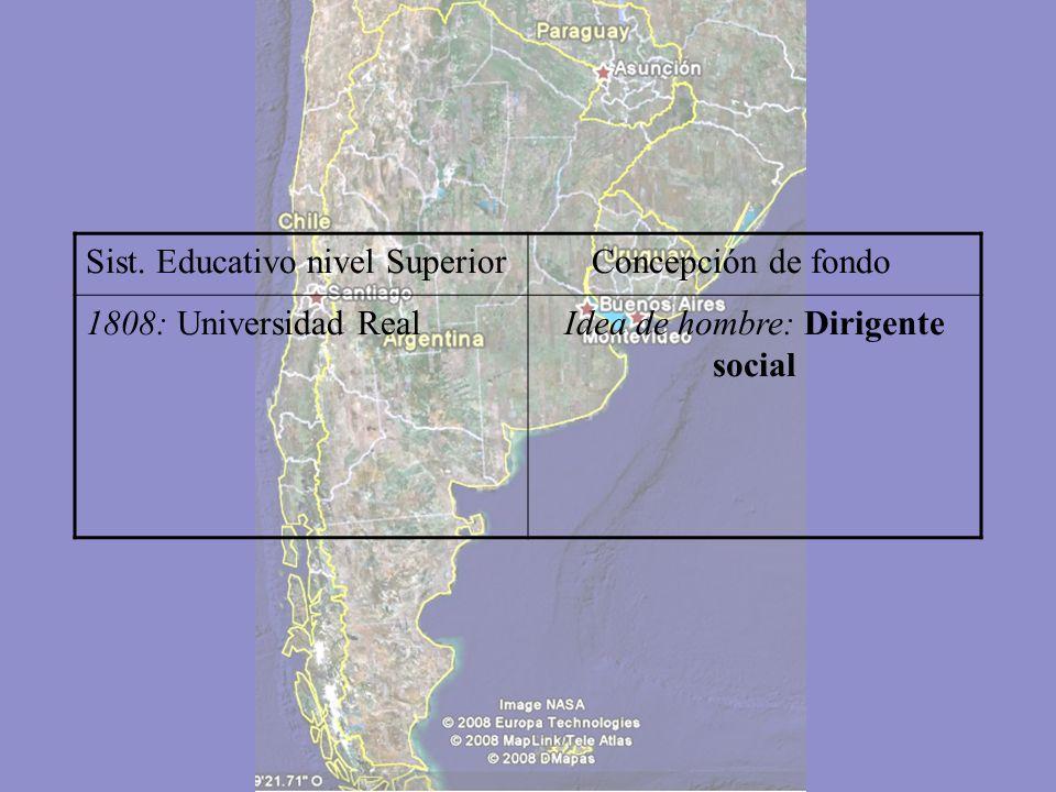 Idea de hombre: Dirigente social