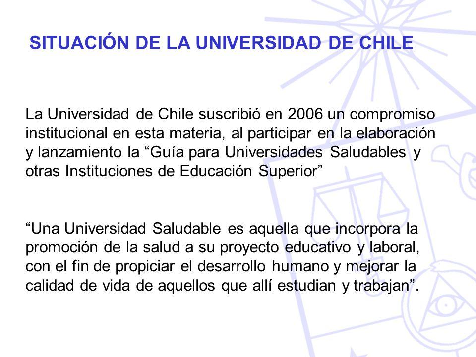 SITUACIÓN DE LA UNIVERSIDAD DE CHILE