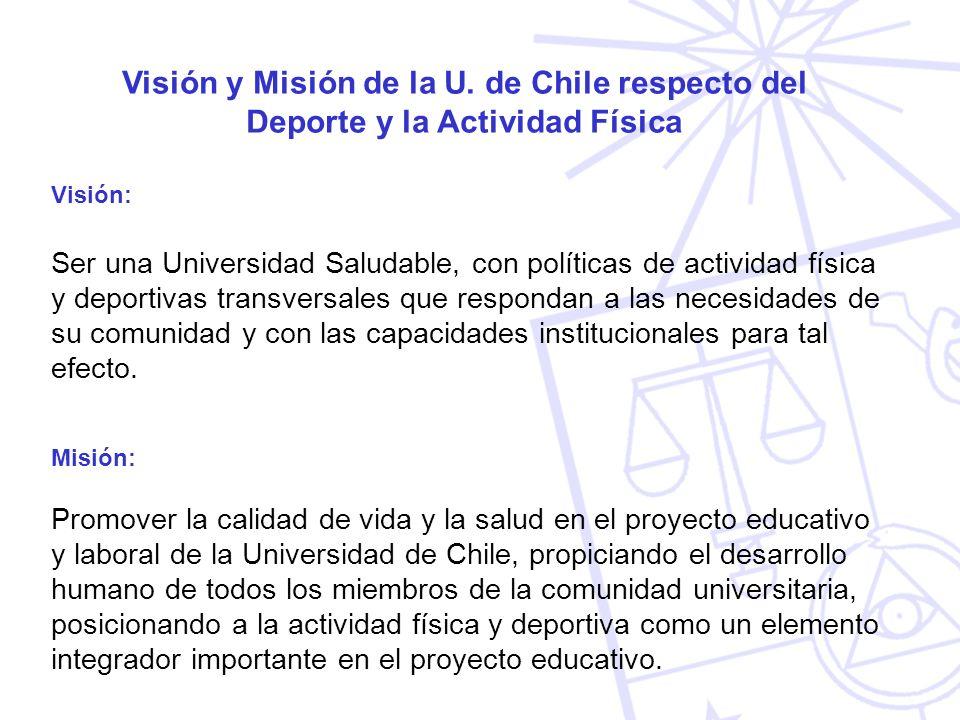Visión y Misión de la U. de Chile respecto del Deporte y la Actividad Física