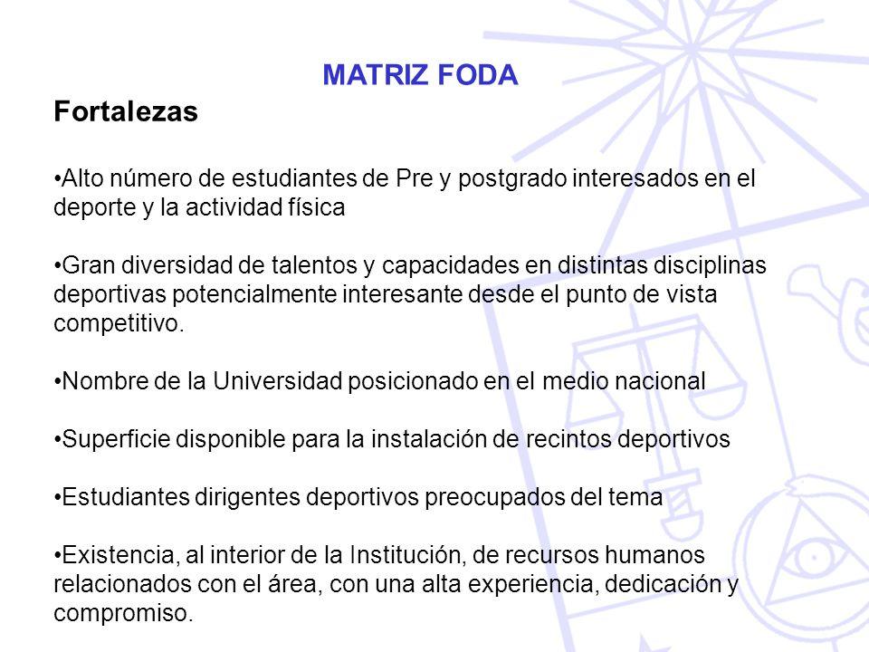 MATRIZ FODA Fortalezas