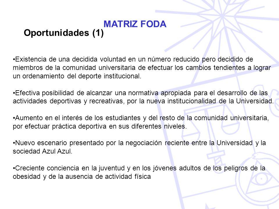 MATRIZ FODA Oportunidades (1)