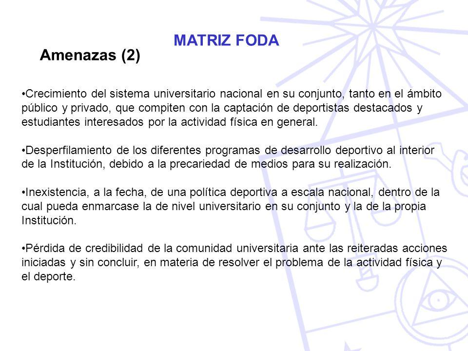 MATRIZ FODA Amenazas (2)