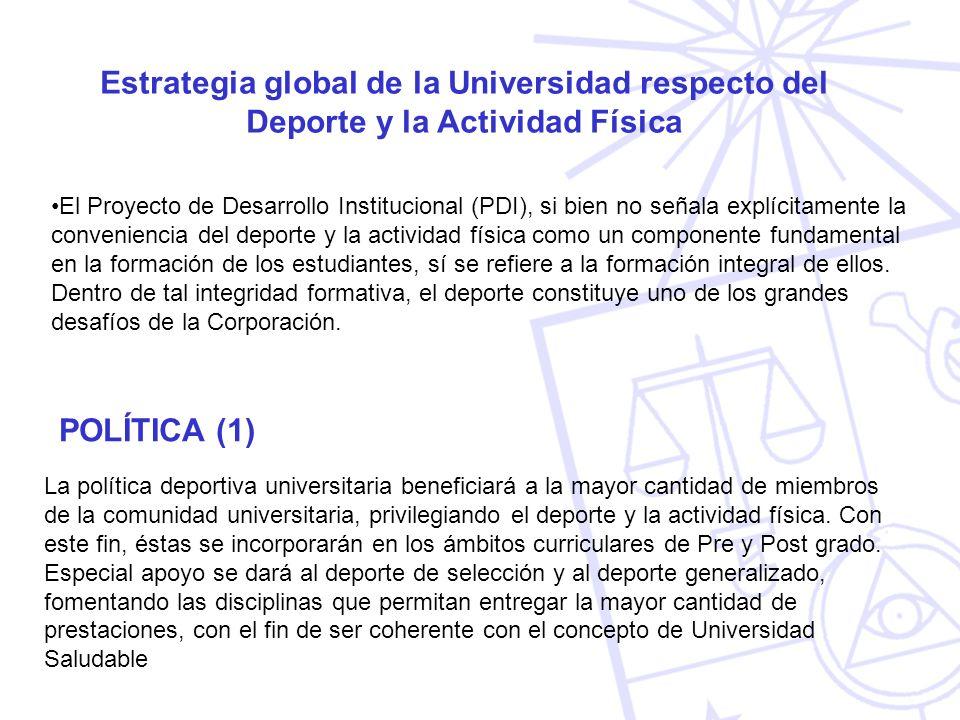 Estrategia global de la Universidad respecto del Deporte y la Actividad Física