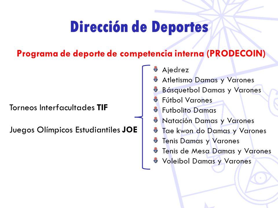 Dirección de Deportes Programa de deporte de competencia interna (PRODECOIN) Ajedrez. Atletismo Damas y Varones.