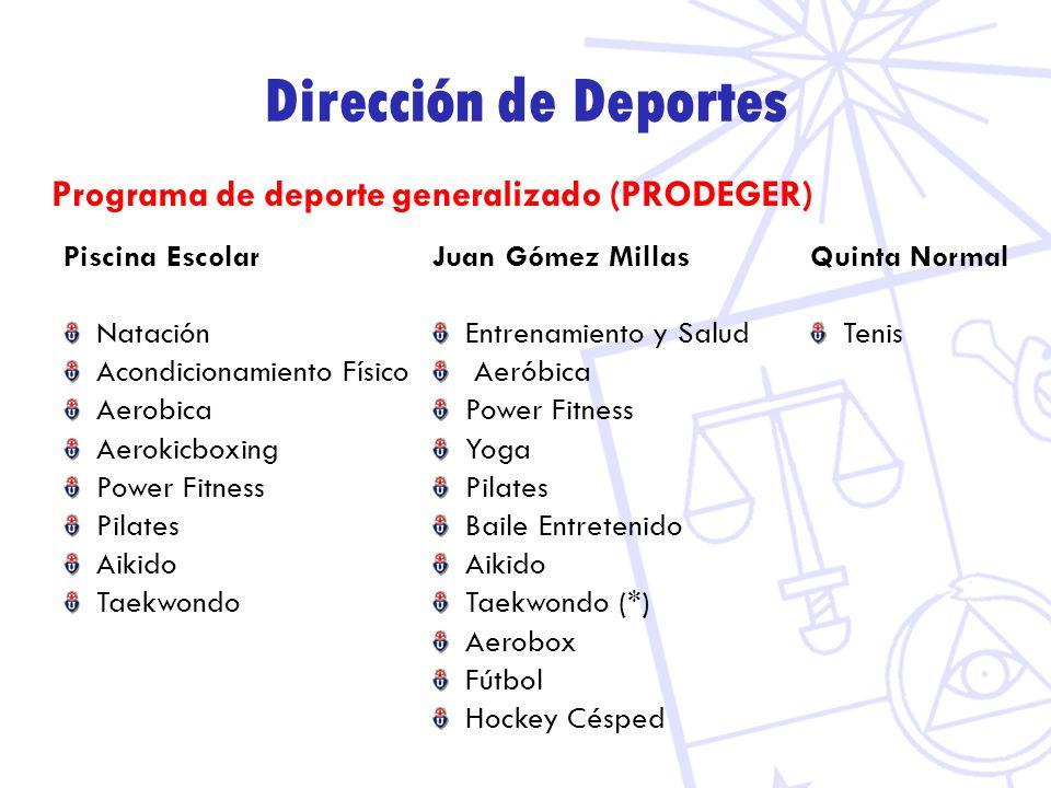 Dirección de Deportes Programa de deporte generalizado (PRODEGER)