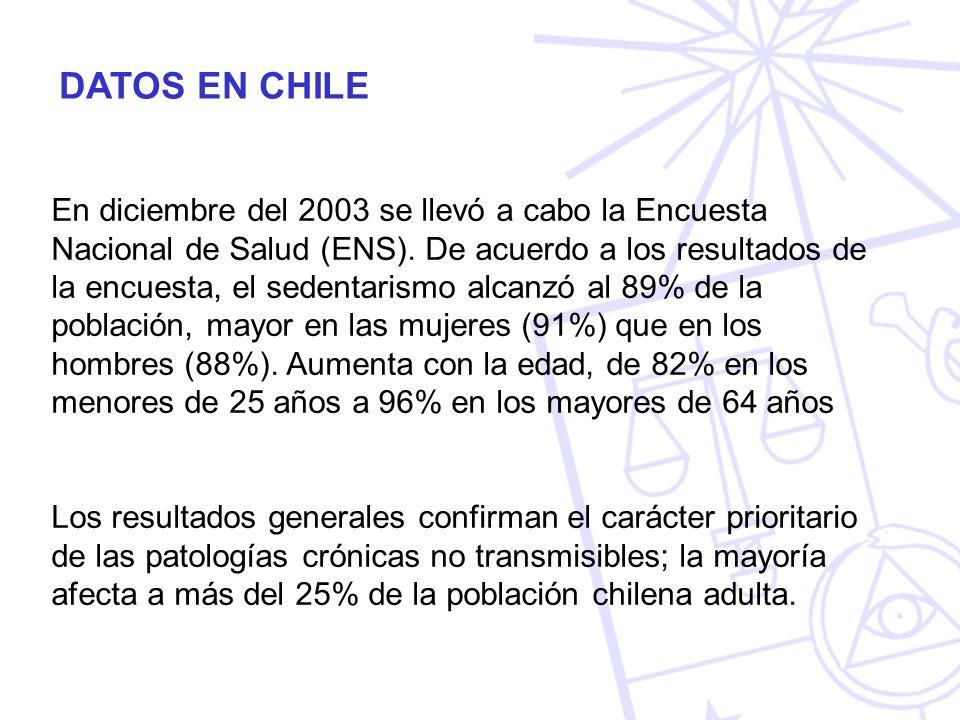 DATOS EN CHILE