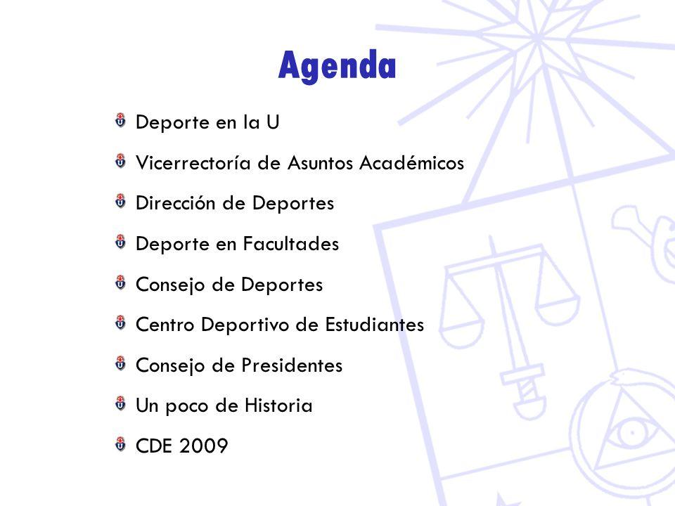 Agenda Deporte en la U Vicerrectoría de Asuntos Académicos