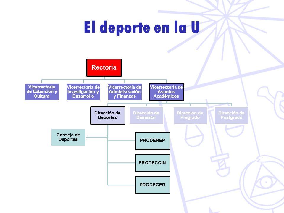 El deporte en la U Rectoría Vicerrectoría de Extensión y Cultura
