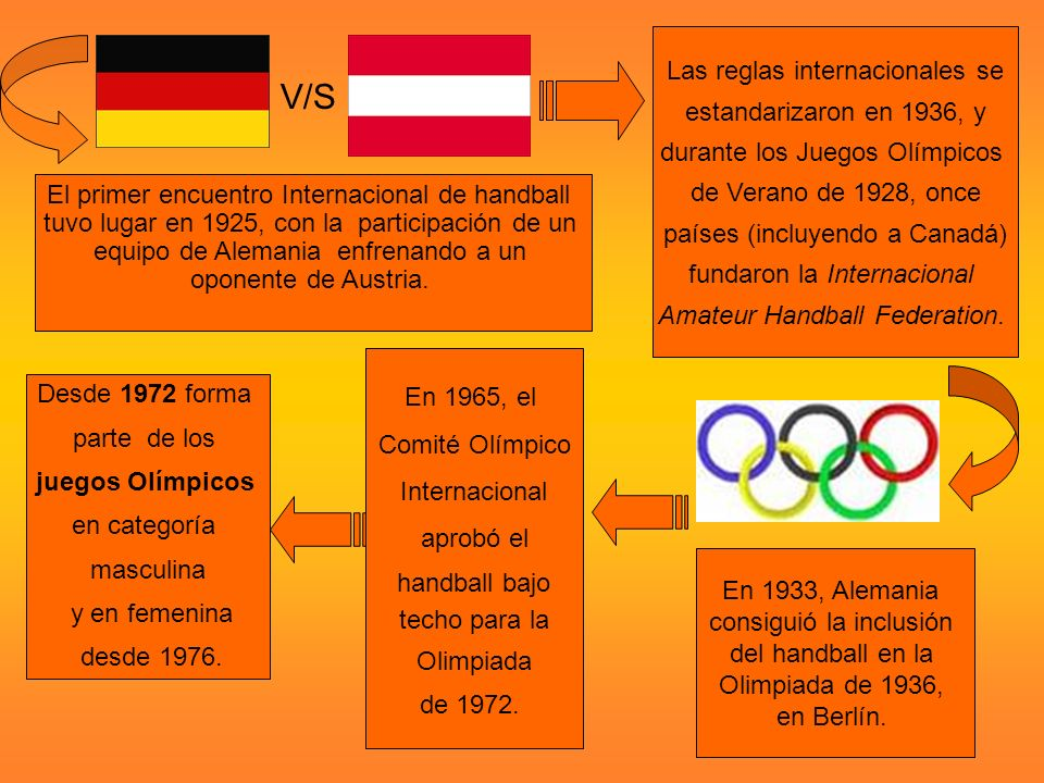 V/S Las reglas internacionales se estandarizaron en 1936, y