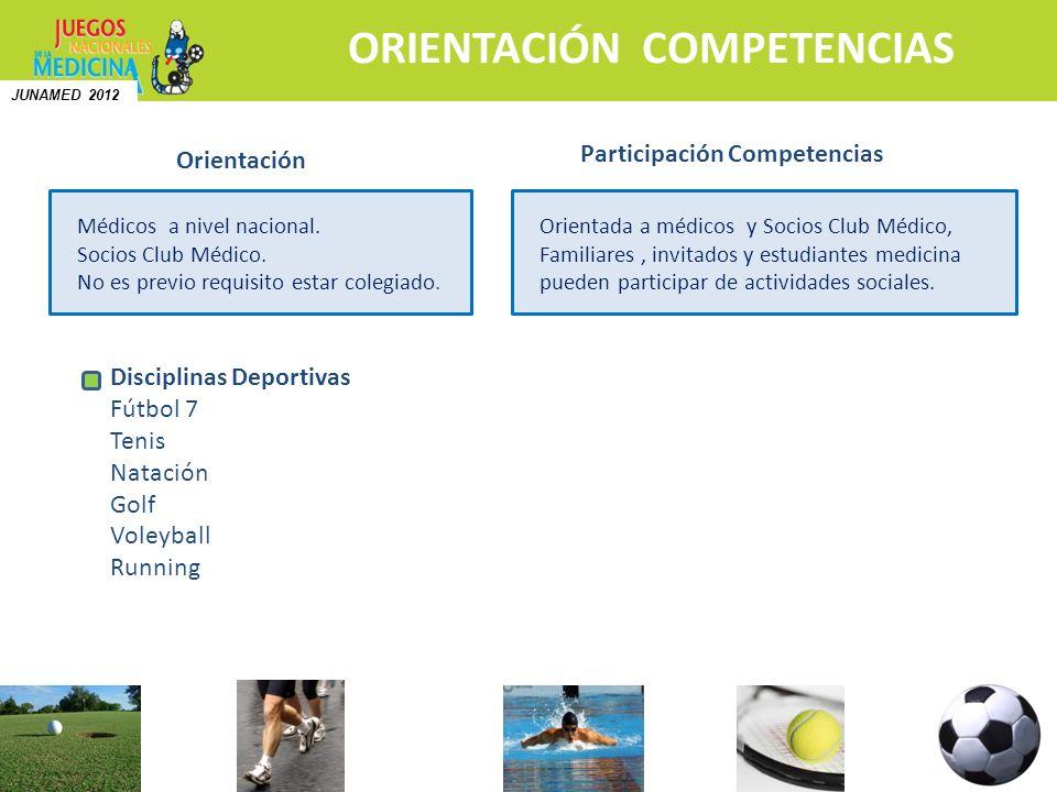 ORIENTACIÓN COMPETENCIAS