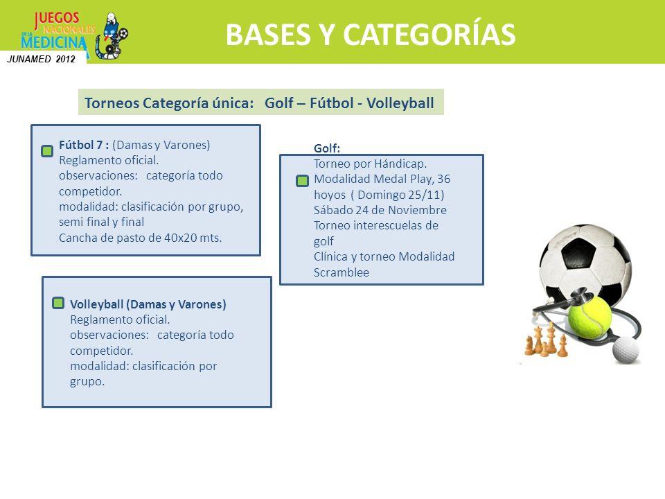 BASES Y CATEGORÍAS Torneos Categoría única: Golf – Fútbol - Volleyball