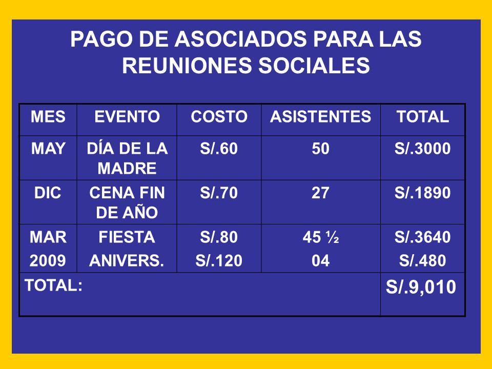 PAGO DE ASOCIADOS PARA LAS REUNIONES SOCIALES