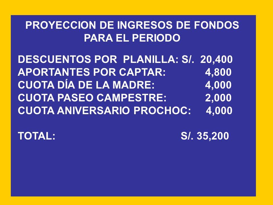 PROYECCION DE INGRESOS DE FONDOS PARA EL PERIODO