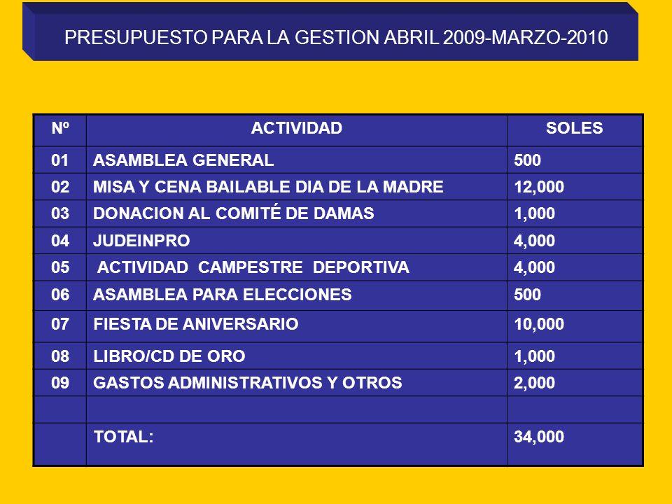 PRESUPUESTO PARA LA GESTION ABRIL 2009-MARZO-2010