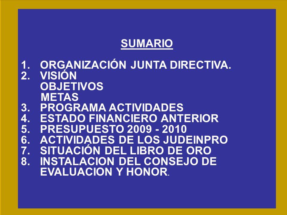 SUMARIO 1. ORGANIZACIÓN JUNTA DIRECTIVA. VISIÓN. OBJETIVOS. METAS. PROGRAMA ACTIVIDADES. ESTADO FINANCIERO ANTERIOR.