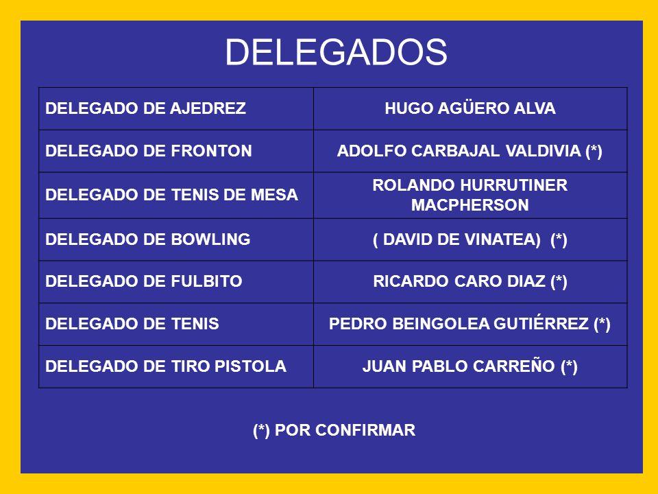 DELEGADOS DELEGADO DE AJEDREZ HUGO AGÜERO ALVA DELEGADO DE FRONTON