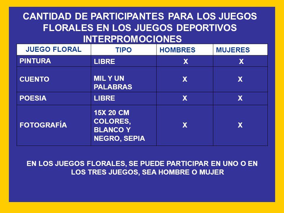CANTIDAD DE PARTICIPANTES PARA LOS JUEGOS FLORALES EN LOS JUEGOS DEPORTIVOS INTERPROMOCIONES