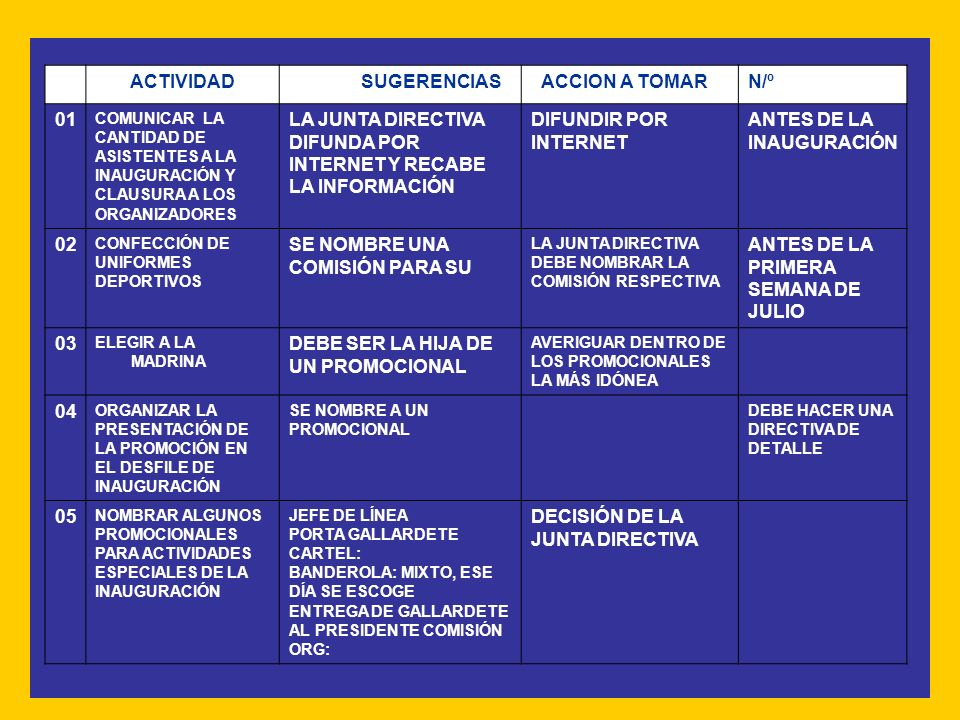 LA JUNTA DIRECTIVA DIFUNDA POR INTERNET Y RECABE LA INFORMACIÓN