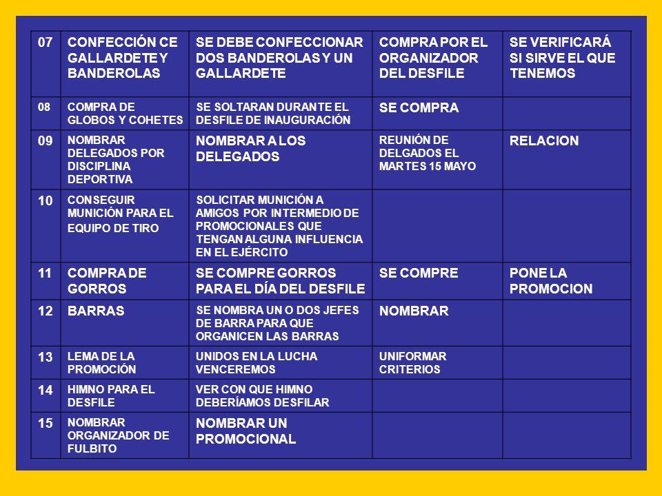 CONFECCIÓN CE GALLARDETE Y BANDEROLAS