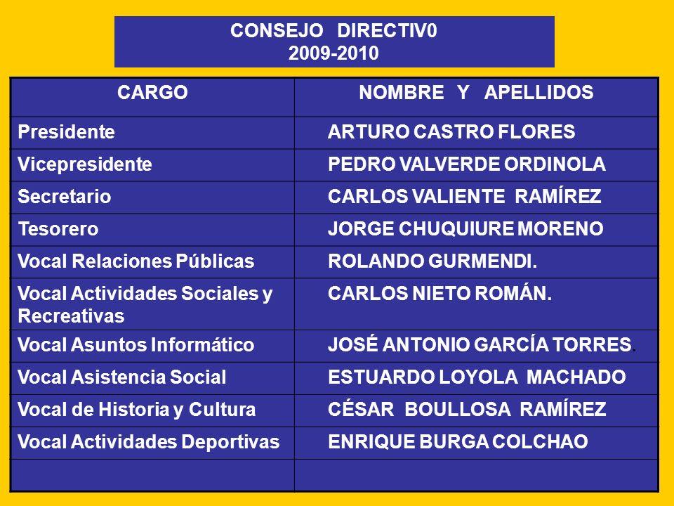CONSEJO DIRECTIV0 2009-2010 CARGO. NOMBRE Y APELLIDOS. Presidente. ARTURO CASTRO FLORES. Vicepresidente.