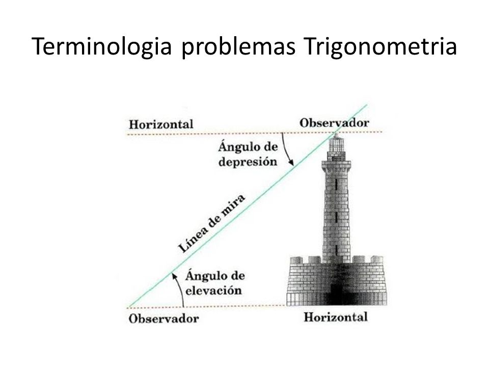 Terminologia problemas Trigonometria