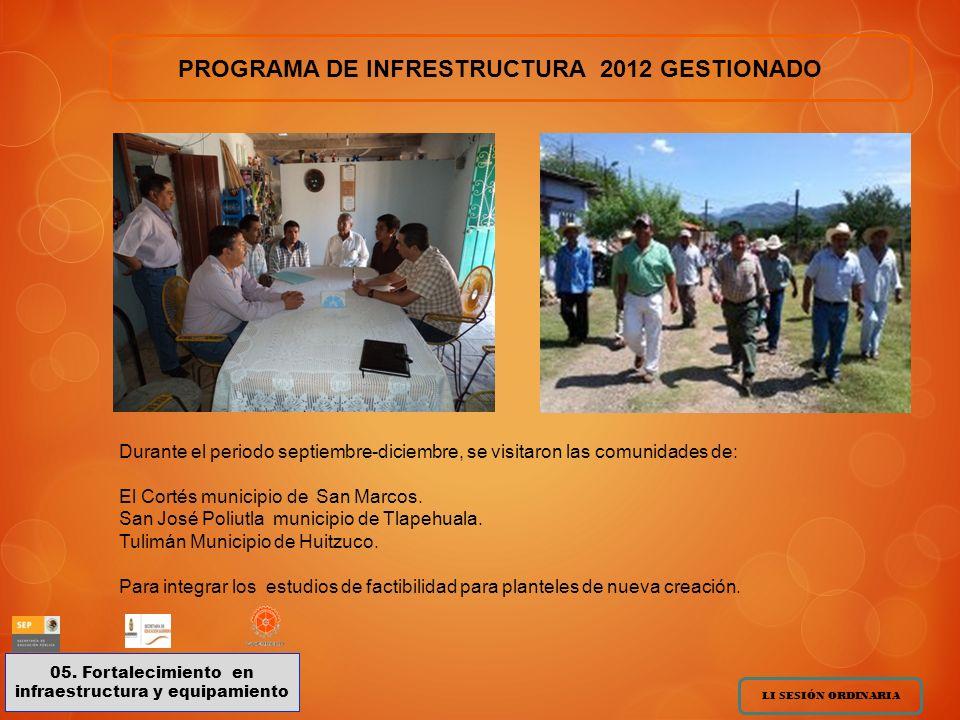 PROGRAMA DE INFRESTRUCTURA 2012 GESTIONADO
