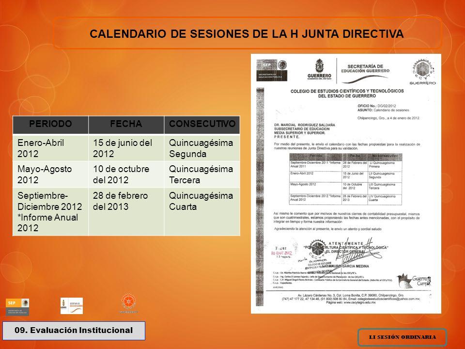 CALENDARIO DE SESIONES DE LA H JUNTA DIRECTIVA