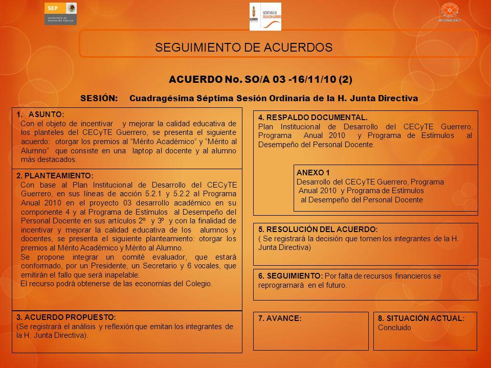 SESIÓN: Cuadragésima Séptima Sesión Ordinaria de la H. Junta Directiva