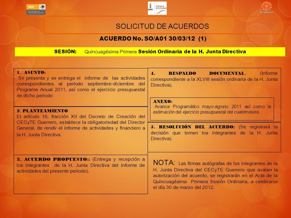 SOLICITUD DE ACUERDOS ACUERDO No. SO/A01 30/03/12 (1) SESIÓN: Quincuagésima Primera Sesión Ordinaria de la H. Junta Directiva.