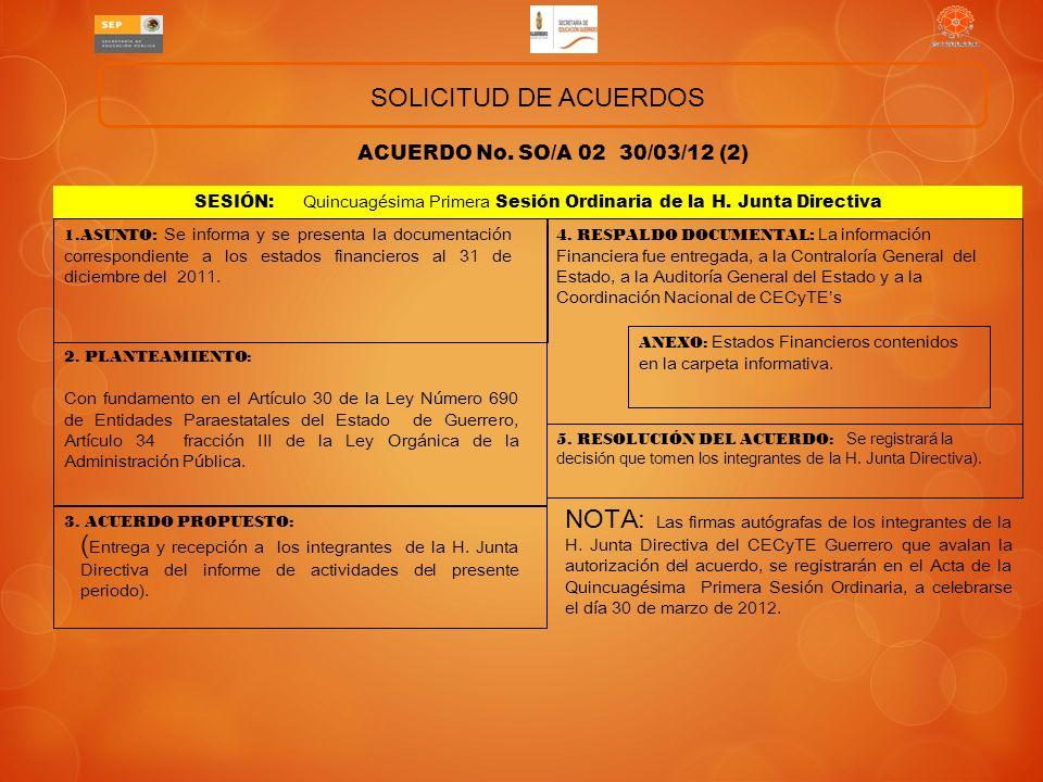 SOLICITUD DE ACUERDOS ACUERDO No. SO/A 02 30/03/12 (2) SESIÓN: Quincuagésima Primera Sesión Ordinaria de la H. Junta Directiva.
