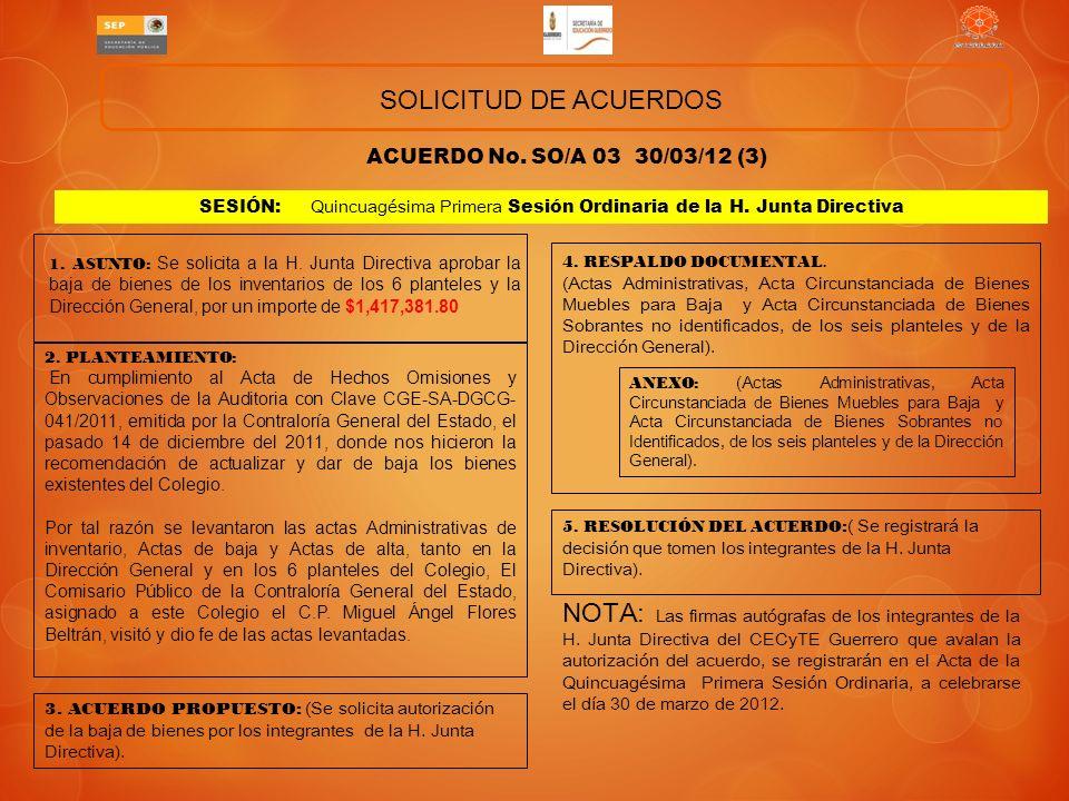 SOLICITUD DE ACUERDOS ACUERDO No. SO/A 03 30/03/12 (3) SESIÓN: Quincuagésima Primera Sesión Ordinaria de la H. Junta Directiva.