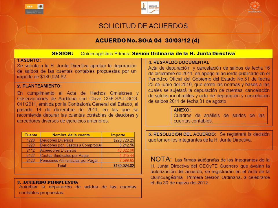 SOLICITUD DE ACUERDOS ACUERDO No. SO/A 04 30/03/12 (4) SESIÓN: Quincuagésima Primera Sesión Ordinaria de la H. Junta Directiva.