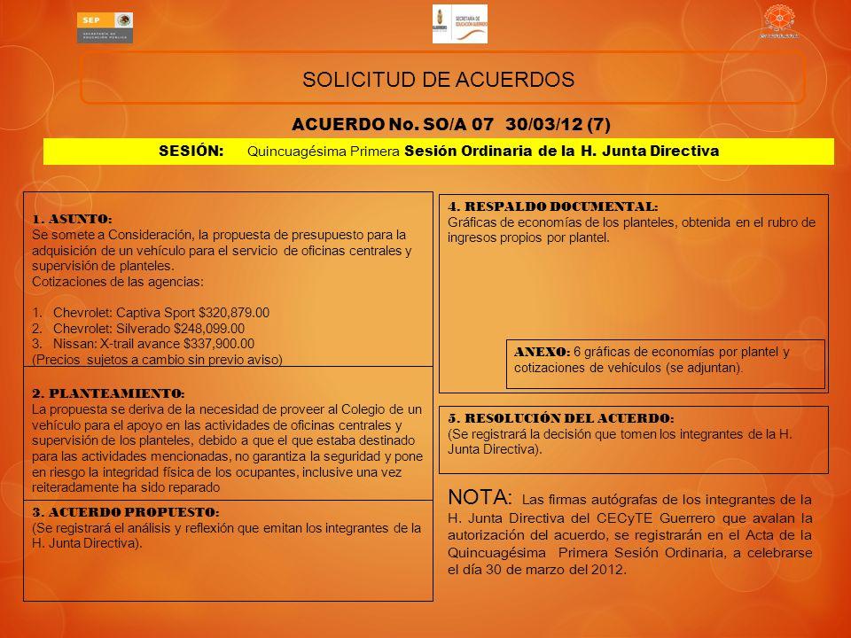 SOLICITUD DE ACUERDOS ACUERDO No. SO/A 07 30/03/12 (7) SESIÓN: Quincuagésima Primera Sesión Ordinaria de la H. Junta Directiva.