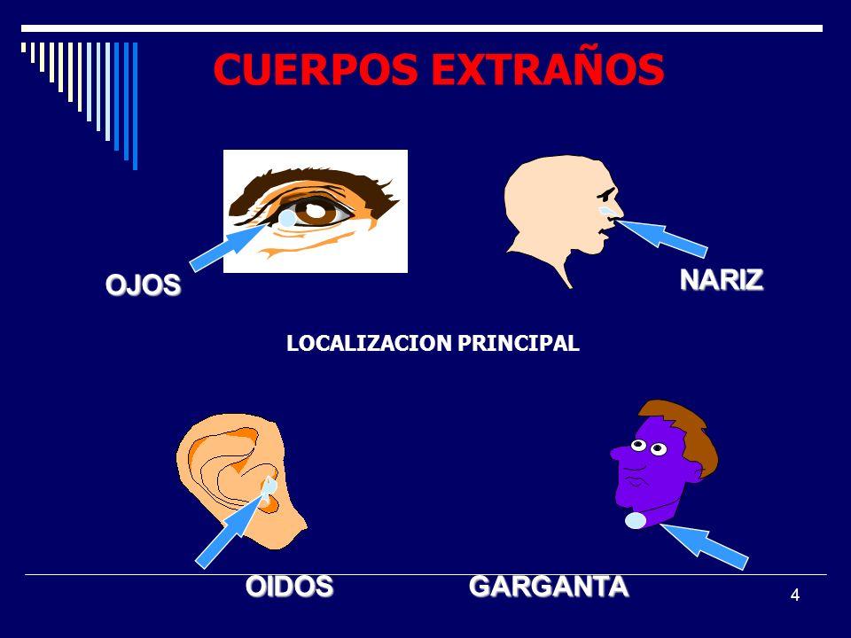 CUERPOS EXTRAÑOS OJOS NARIZ LOCALIZACION PRINCIPAL OIDOS GARGANTA 4 4