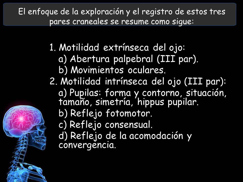 1. Motilidad extrínseca del ojo: a) Abertura palpebral (III par).