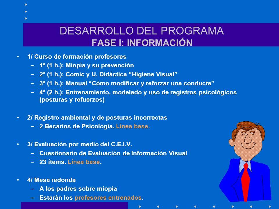 DESARROLLO DEL PROGRAMA FASE I: INFORMACIÓN