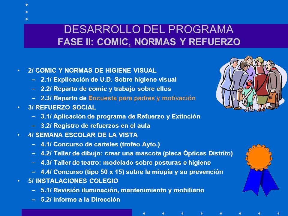 DESARROLLO DEL PROGRAMA FASE II: COMIC, NORMAS Y REFUERZO