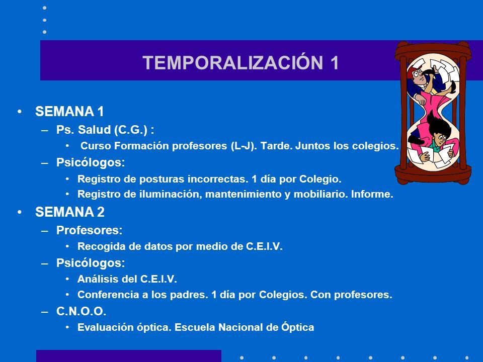 TEMPORALIZACIÓN 1 SEMANA 1 SEMANA 2 Ps. Salud (C.G.) : Psicólogos: