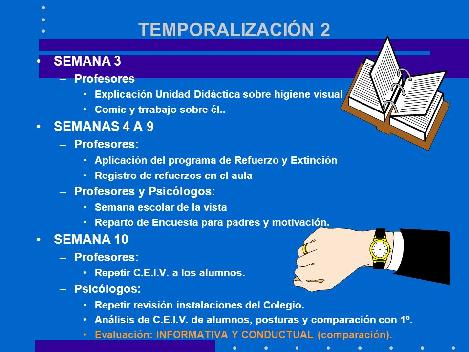 TEMPORALIZACIÓN 2 SEMANA 3 SEMANAS 4 A 9 SEMANA 10 Profesores