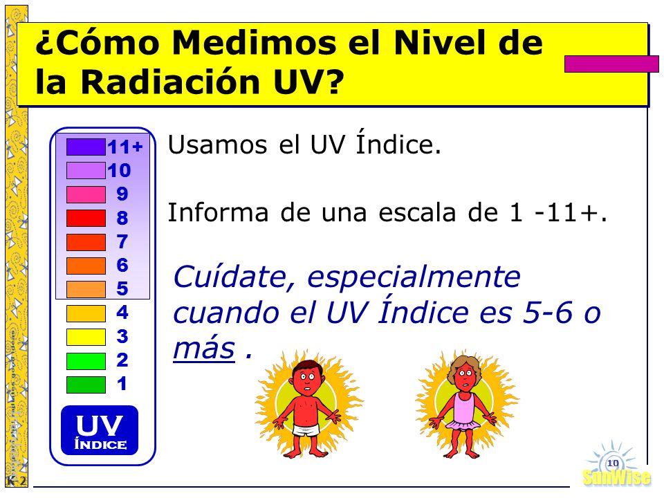 ¿Cómo Medimos el Nivel de la Radiación UV