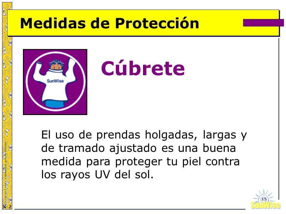 Cúbrete Medidas de Protección