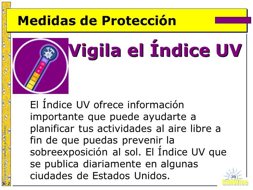 Vigila el Índice UV Medidas de Protección
