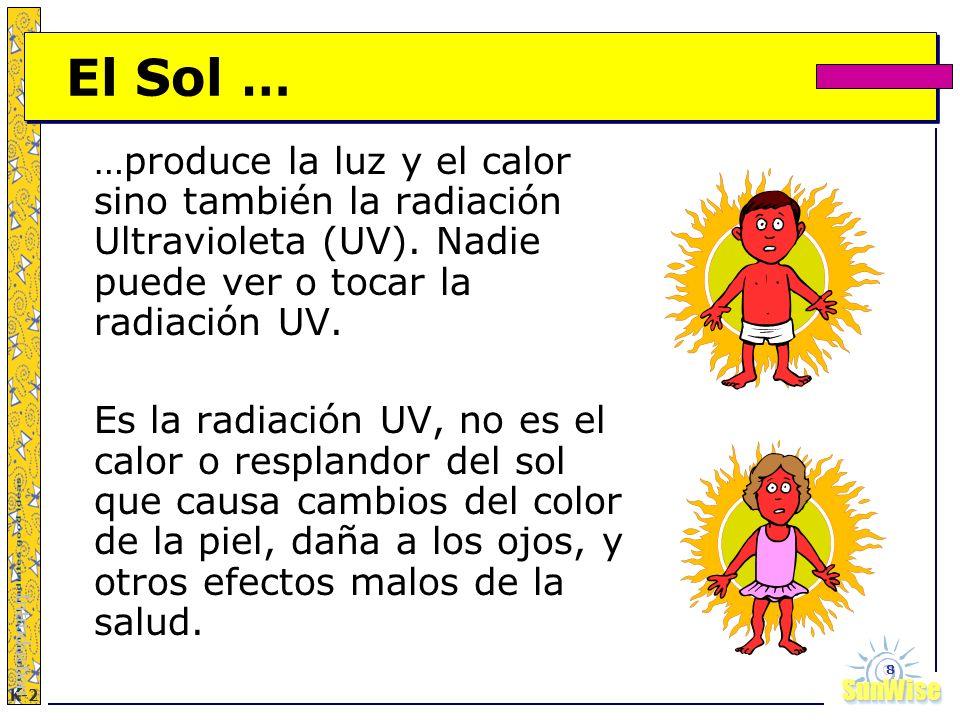 El Sol … …produce la luz y el calor sino también la radiación Ultravioleta (UV). Nadie puede ver o tocar la radiación UV.