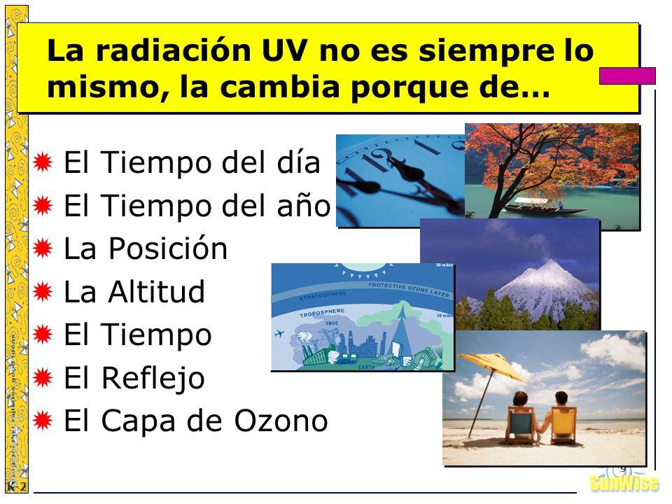 La radiación UV no es siempre lo mismo, la cambia porque de…