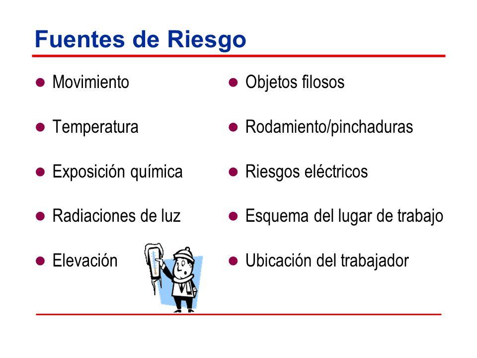 Fuentes de Riesgo Movimiento Temperatura Exposición química