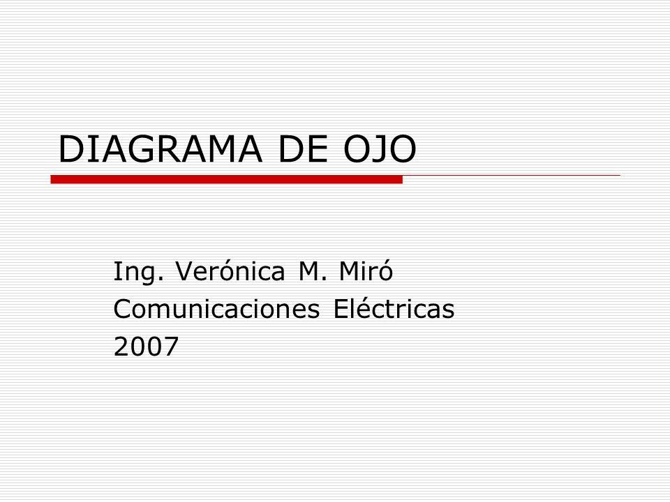 Ing. Verónica M. Miró Comunicaciones Eléctricas 2007