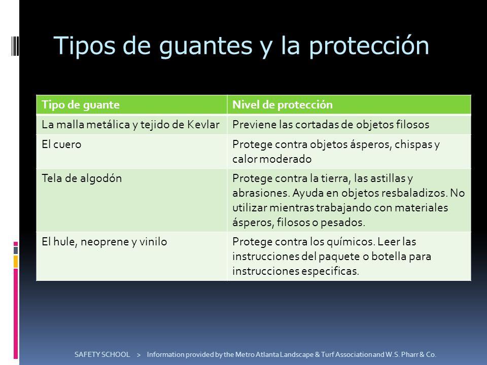 Tipos de guantes y la protección